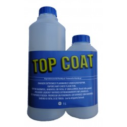 Top Coat Mat
